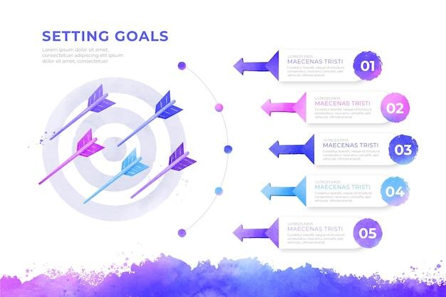 Establecer objetivos infográficos con pasos.