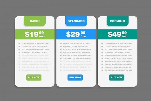 Establecer tarifas para el sitio web. interfaz para el sitio. ui ux para la aplicación web. tabla de precios, pancarta, orden, caja, botón, lista y viñeta con plan para sitio web en diseño plano