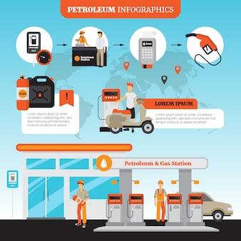 Estación de servicio de infografía con símbolos de equipos de estación de gas.