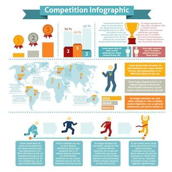 Estadística de la competencia inographics.