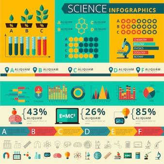 Estadística de presentación de informes de infografía de investigación de ciencia experimental con desarrollo de línea de tiempo