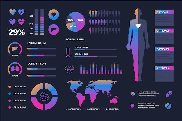 Estadísticas de infografía médica