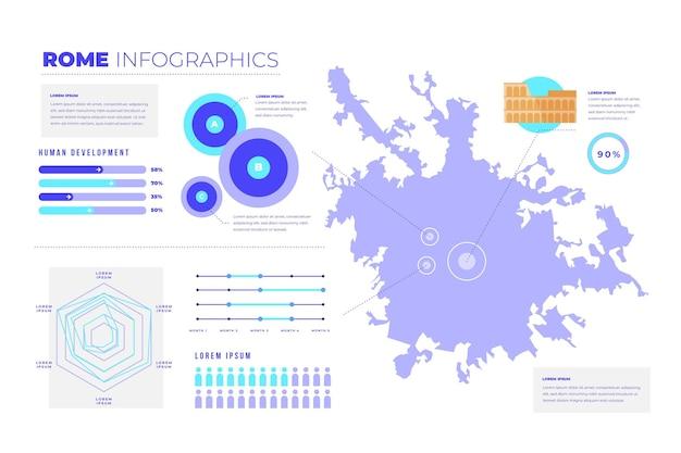Estadísticas del mapa de roma de diseño plano