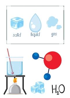 Estados de ciencia del agua de la materia