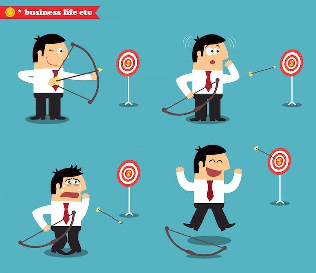 Estados de objetivos de negocios
