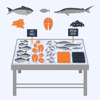 Estantes de supermercado con pescado fresco.