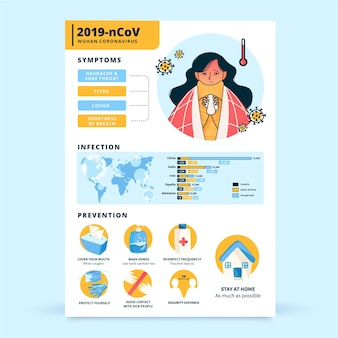 Estilo de cartel infográfico de coronavirus