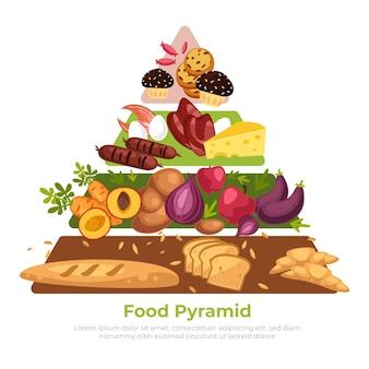 Estilo de pirámide de alimentos saludables