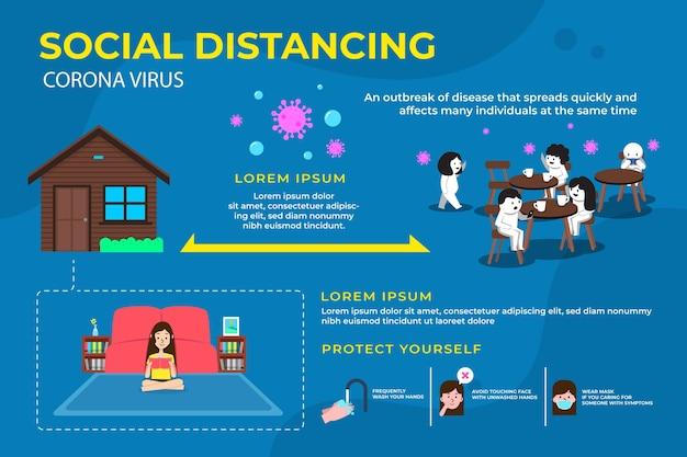 Estilo de plantilla de infografía de distanciamiento social