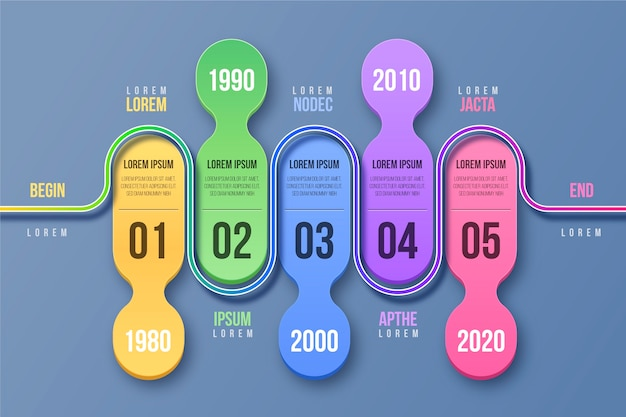 Estilo de plantilla de infografía de línea de tiempo