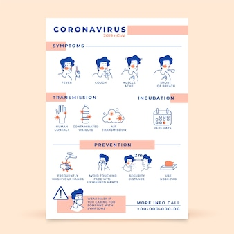 Estilo de póster infográfico para coronavirus
