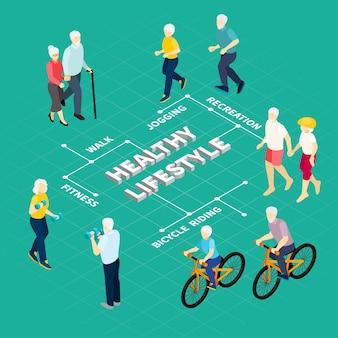 Estilo de vida saludable de pensionistas actividad deportiva afición y recreación diagrama de flujo isométrico ilustración vectorial
