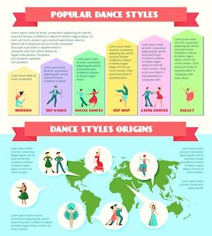 Estilos populares y orígenes de estilo con street theater ballroom, infografía de danza tradicional