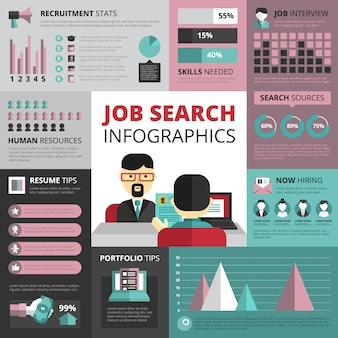 Estrategia de búsqueda de empleo con currículum y consejos de portafolio.