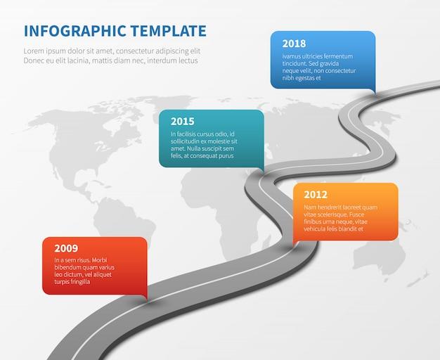 Estrategia cronológica de la hoja de ruta. línea de tiempo de negocios