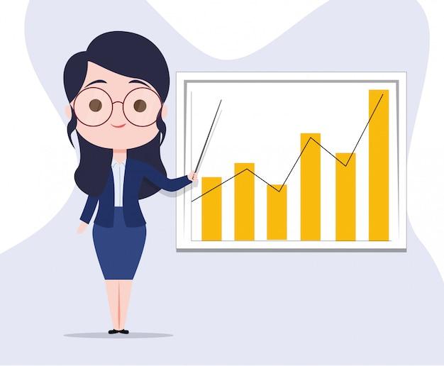 Estrategia de estadísticas de personajes femeninos
