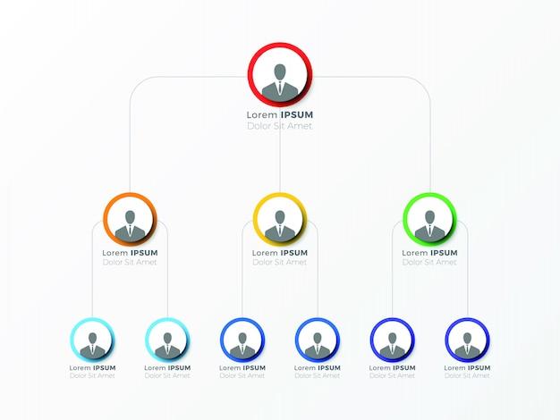 Estructura organizacional de la empresa. elementos de infografía de jerarquía empresarial. estructura de gestión empresarial de tres niveles