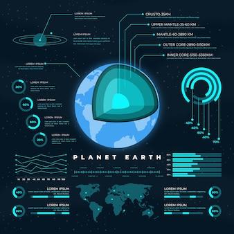Estructura de la tierra infografía
