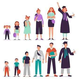 Estudiantes de diferentes edades