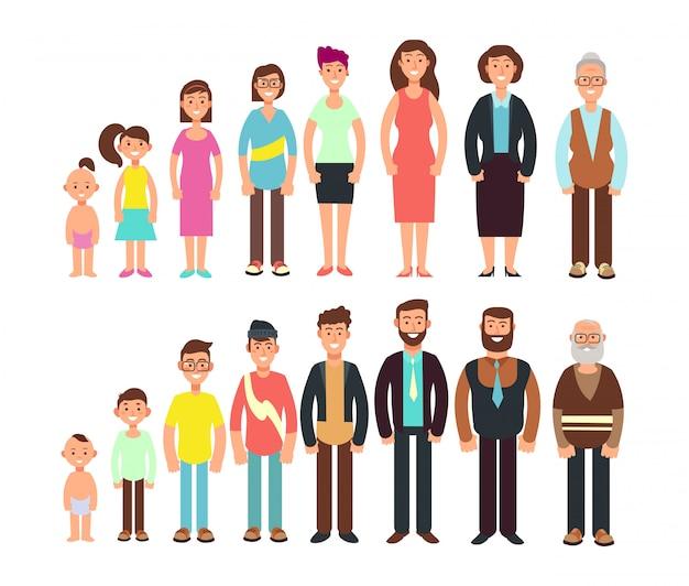 Etapas de crecimiento de las personas. set de personajes niños, adolescente, adulto, anciano y mujer.
