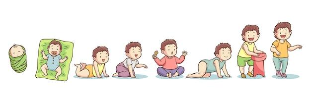 Etapas dibujadas a mano de una ilustración de bebé niño