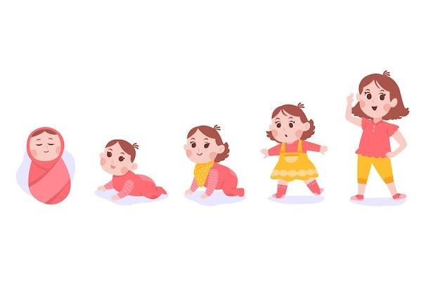 Etapas dibujadas a mano de una niña en crecimiento.