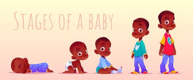 Etapas de dibujos animados de un bebé