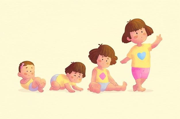 Etapas de dibujos animados de un conjunto de niña