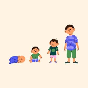 Etapas de dibujos animados de una ilustración de niño bebé