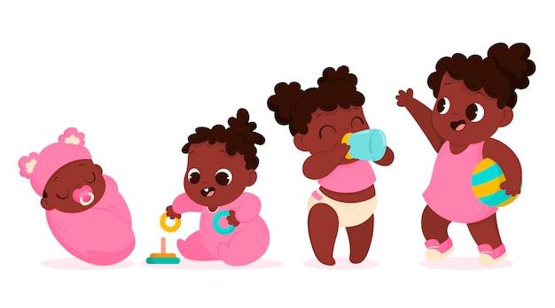 Etapas de dibujos animados de una niña