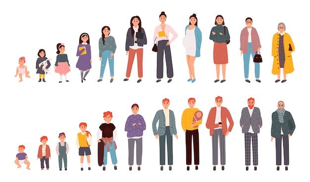 Etapas del envejecimiento de hombres y mujeres. personas de diferentes edades. ilustración en estilo de dibujos animados