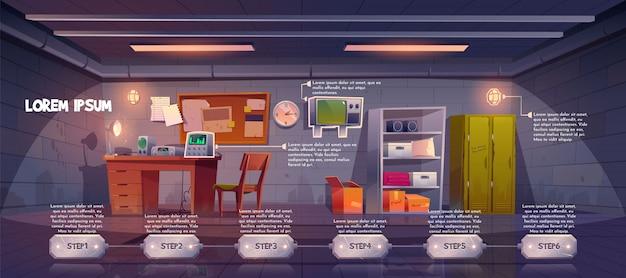 Etapas de línea de tiempo de infografías de bunker subterráneo