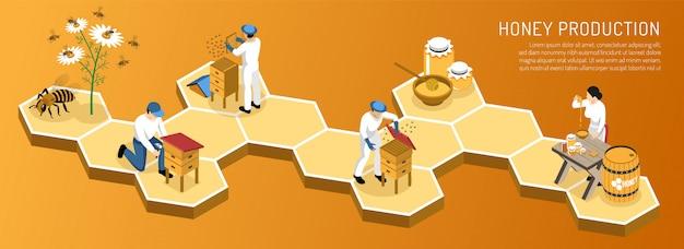 Etapas de producción de miel desde la recolección de néctar hasta el empaque del producto en gradiente horizontal isométrico