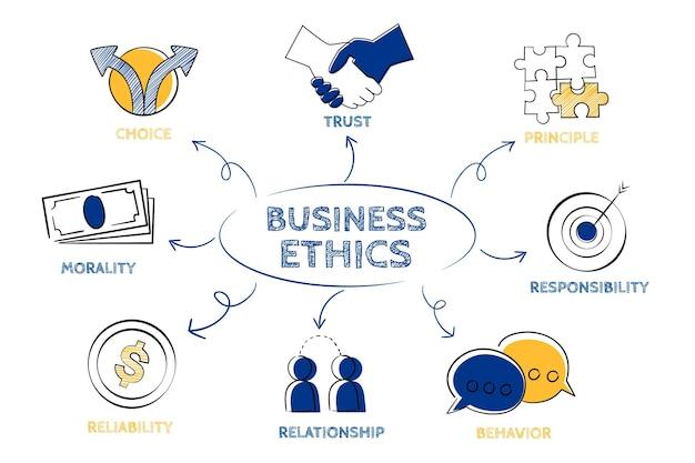 Ética empresarial dibujada a mano