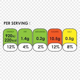 Etiqueta de información de información nutricional para el paquete de caja de cereal