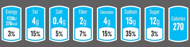 Etiqueta de información nutricional para el paquete de caja de cereal.