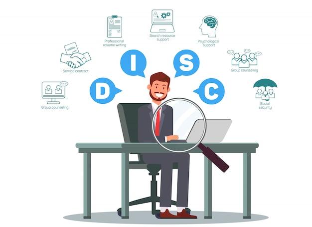 Evaluación de disc por plantilla de banner plano experto de recursos humanos