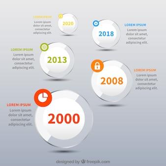 Evolución de la empresa con diseño plano