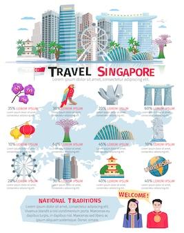 Excursiones culturales de singapur e información sobre tradiciones nacionales para infografía de viajeros.