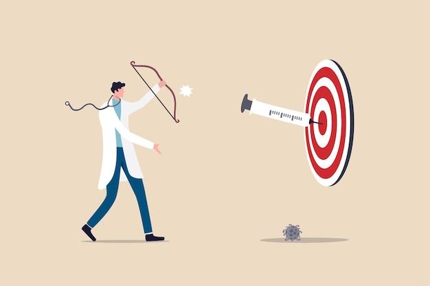 Éxito en el descubrimiento de vacunas, efecto de vacunación para crear anticuerpos sobre el concepto de coronavirus