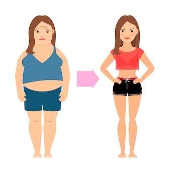 El éxito de la pérdida de peso de las mujeres