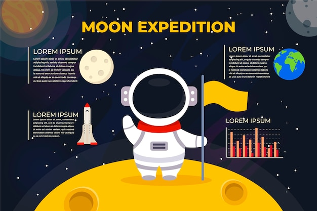 Expedición a la luna con cosmonauta y bandera