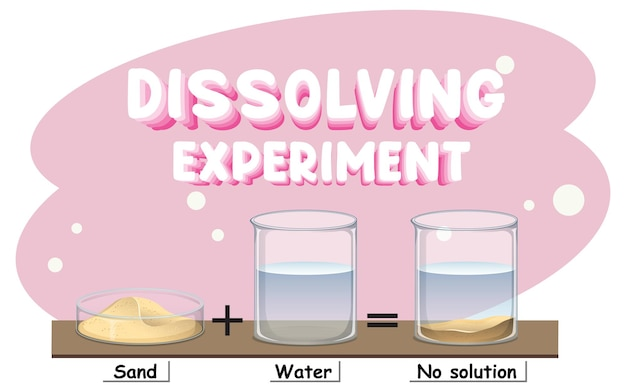 Experimento científico de disolución con arena en agua
