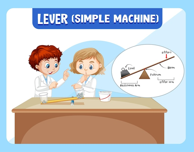 Experimento científico de palancas con personaje de dibujos animados de niños científico