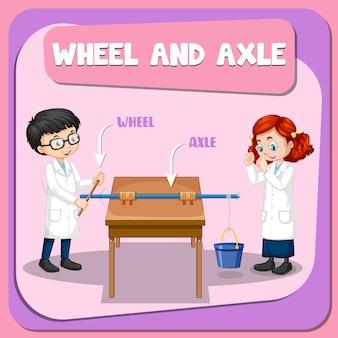 Experimento de ruedas y ejes con personaje de dibujos animados de niños científicos