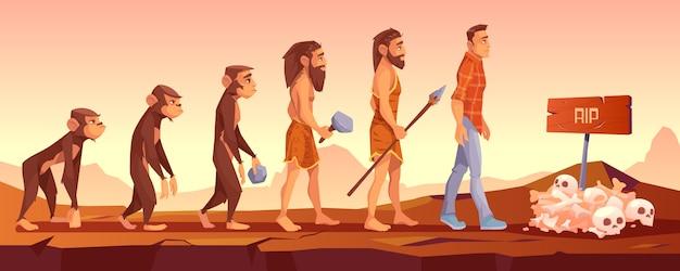 Extinción de especies humanas, línea de tiempo de evolución.