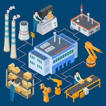 Fábrica isométrica con maquinaria robótica.