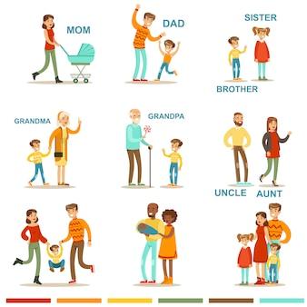 Familia numerosa feliz con todos los parientes reunidos incluyendo madre, padre, tía, tío y abuelos ilustraciones palabras correspondientes