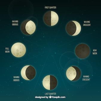 Fases de la luna en diseño realista