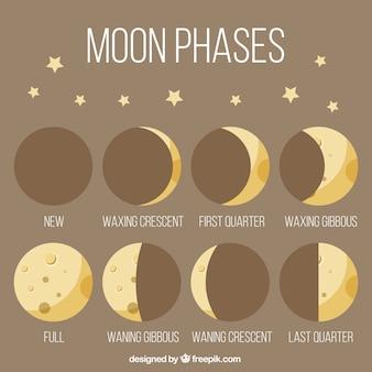 Fases de luna en estilo vintage
